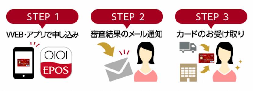 エポスカード申込み方法2